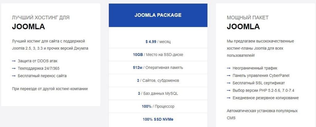 перенести сайт joomla денвер на хостинг