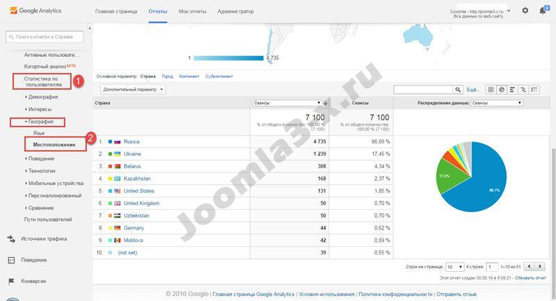 google analytics geografija 1